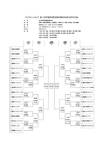サニクリーンカップ 第11回学童軟式野球春季福岡市長杯(低学年大会)