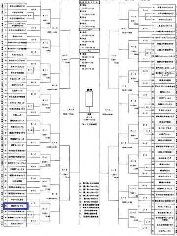 第11回ドカベン香川杯少年野球大会